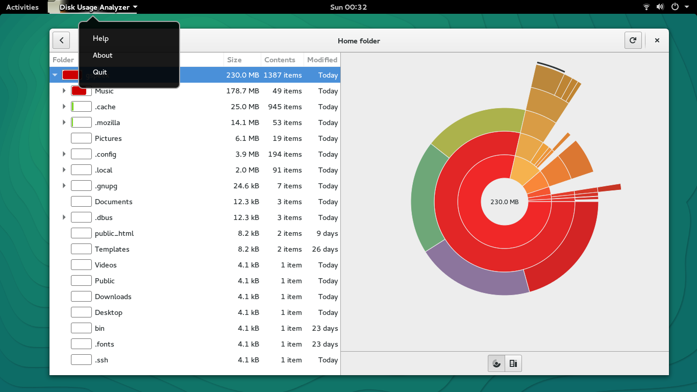 13.2 - GNOME - Disk usage.png
